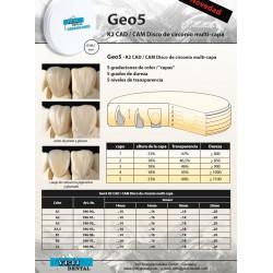 Disco de Circonio Multi-capa GEO5 - K2 CAD/CAM YETI