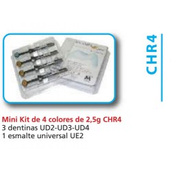 Oferta Mini Kit Jeringa Enamel Plus HRi 4 colores de 2,5 gr.