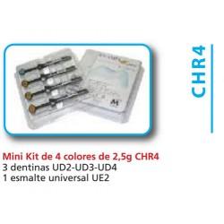 Oferta Mini Kit Jeringa Enamel Plus HRi 4 colores de 2,5 gr.
